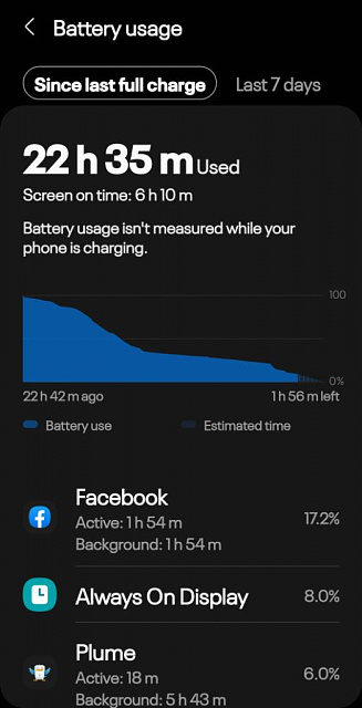 Facebook running in the background-screenshot_20210114-072940_device-20care.jpeg
