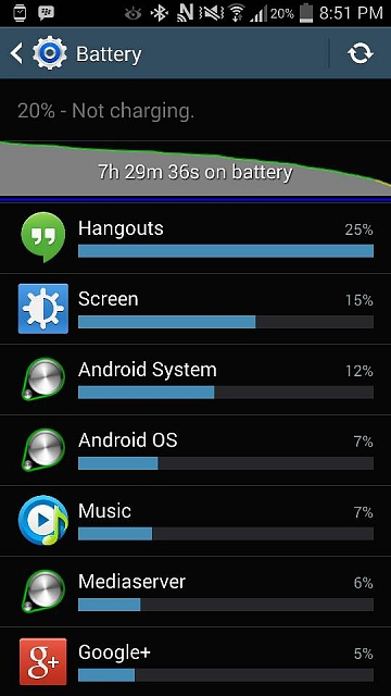 Hangouts odd battery drain-screenshot_2014-05-28-20-51-59.jpg