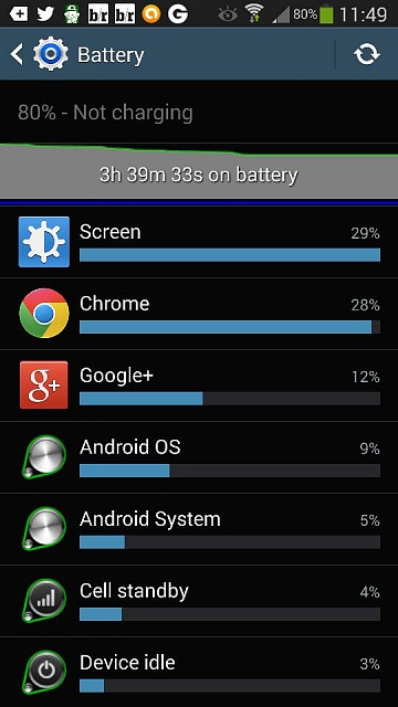Google using a lot of my battery recently-uploadfromtaptalk1389613956970.jpg
