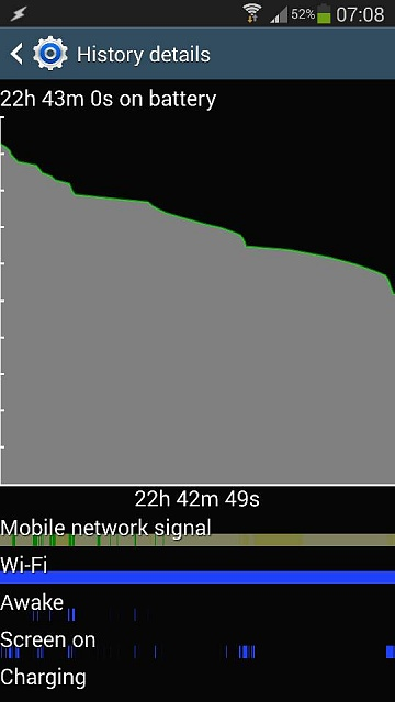 Note 3: Interesting discovery regarding battery drain...-1391868596418.jpg