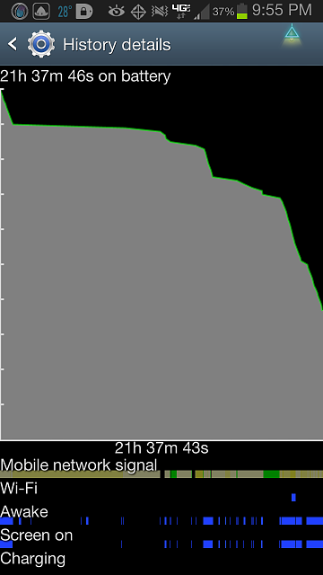 Note 3: Interesting discovery regarding battery drain...-screenshot_2014-02-09-21-55-20.png