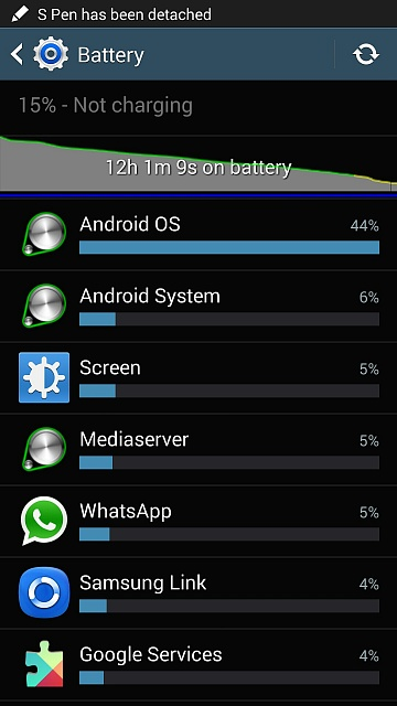 Note 3: Battery power dropping fast overnight-ynzsq.jpg