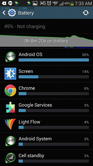 Note 3: Battery power dropping fast overnight-uploadfromtaptalk1393860915162.jpg