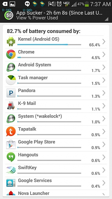 Note 3: Battery power dropping fast overnight-uploadfromtaptalk1393861108716.jpg