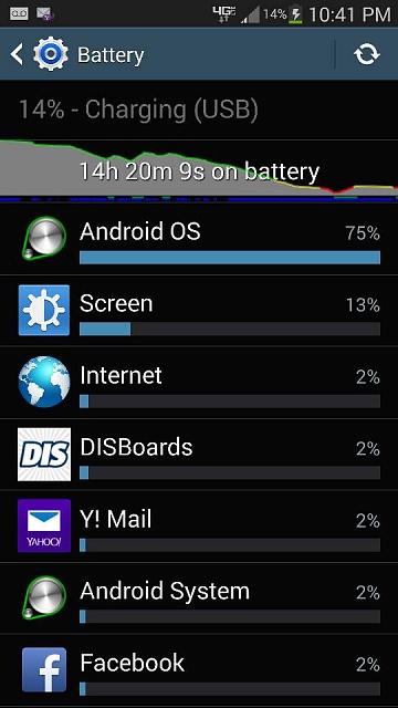 Note 3: What's wrong with my phone?-uploadfromtaptalk1393904582422.jpg