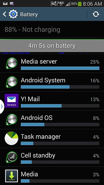 Note 3: What's wrong with my phone?-uploadfromtaptalk1393938577060.jpg