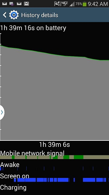 Note 3: What's wrong with my phone?-uploadfromtaptalk1393944162308.jpg