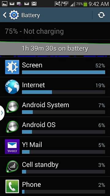 Note 3: What's wrong with my phone?-uploadfromtaptalk1393944171225.jpg