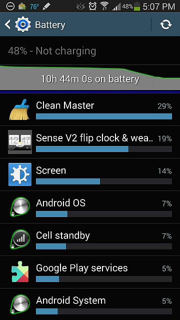Note 3: Idle time battery useage.-1394239902362.jpg