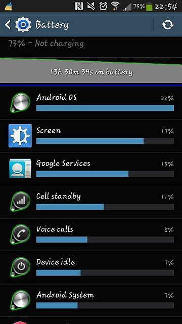 Note 3: Idle time battery useage.-1394261964198.jpg