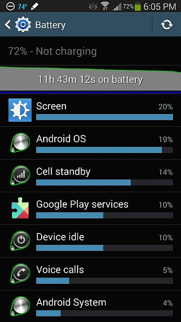 Note 3: Idle time battery useage.-1394329099469.jpg