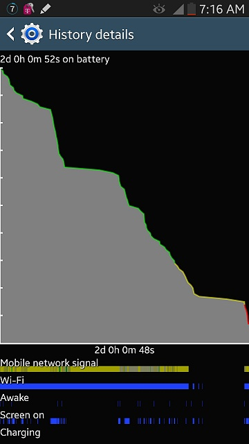 Note 3: My battery calibration history, for your reference-screenshots_2013-12-22-07-16-04.jpg