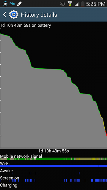 Note 3: My battery calibration history, for your reference-2013-10-28-17-25-49.png