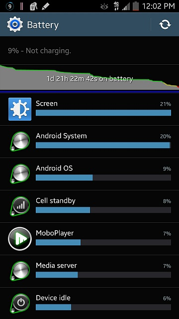 Note 3: My battery calibration history, for your reference-screenshots_2014-03-10-12-02-31.jpg