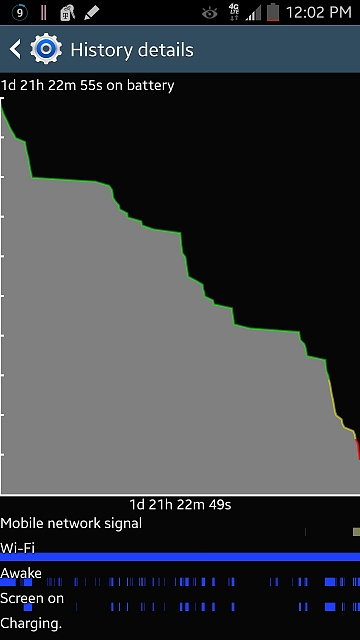 Note 3: My battery calibration history, for your reference-screenshots_2014-03-10-12-02-51.jpg