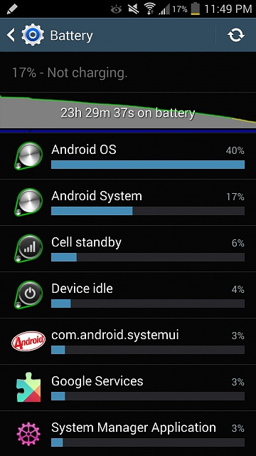 'Android OS' draining battery after updated to 4.4.2-screenshots_2014-03-10-23-49-52.jpg