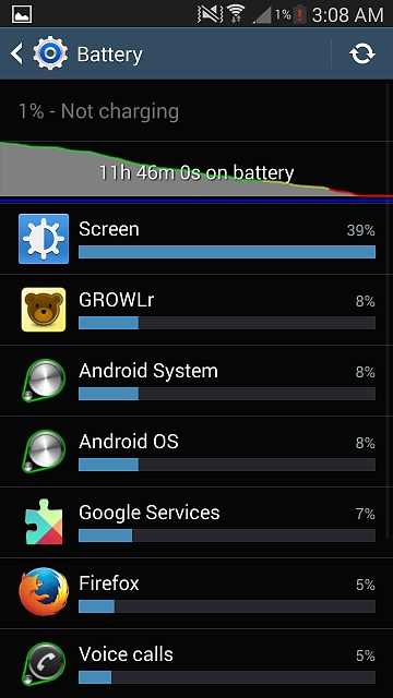 Note 3: Battery averaging out to about 4 and a half hours?-screenshot_2014-03-06-03-08-50.jpg