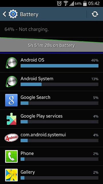 Note 3: Battery Draining too quick.-10245547_10202996629150166_475531015984915954_n.jpg