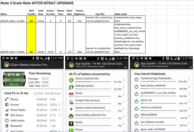 SHOCK: Battery drain 400% worse LTE (I found out why!)-note3drain.png