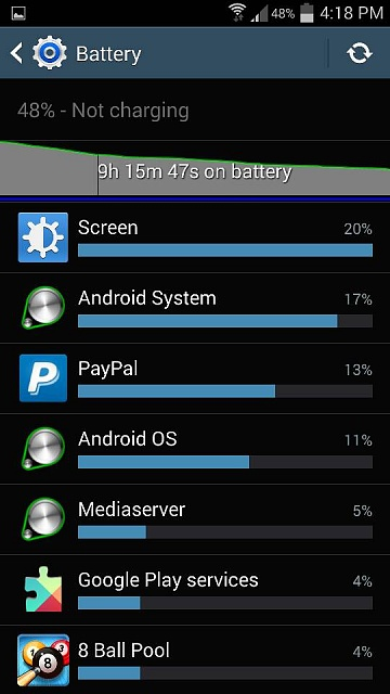 14 hours and 73% Battery remaing on Galaxy Note 3-screenshot_2014-05-19-16-18-41.jpg