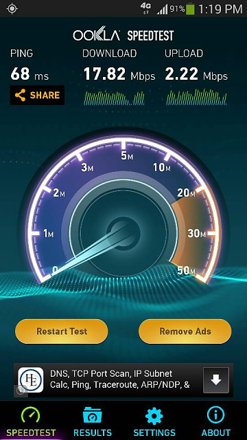 How much faster is 4G LTE?-1400961518067.jpg