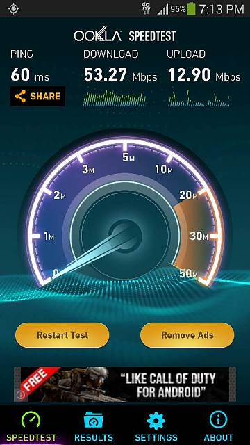 How much faster is 4G LTE?-1400961527817.jpg