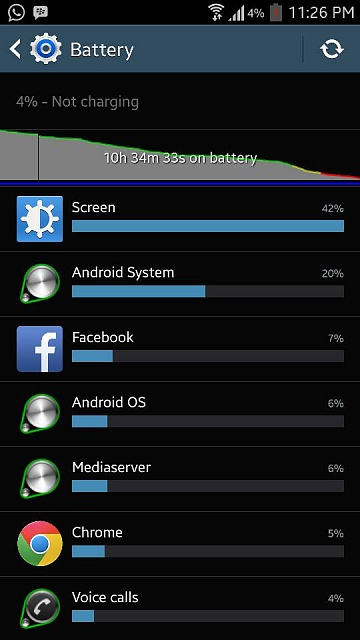 Note 3 battery issues-screenshot_2014-06-01-23-26-28.jpg