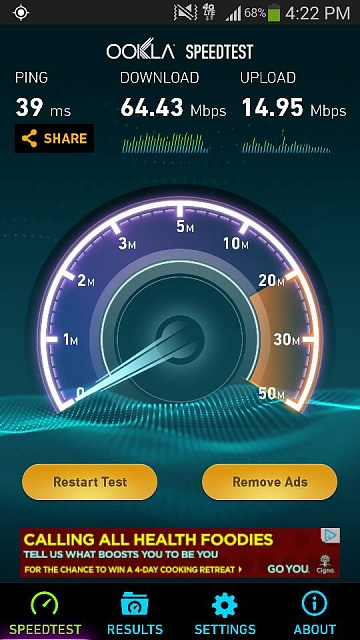 What mobile data speeds are you getting on your note 3?-1402427401859.jpg