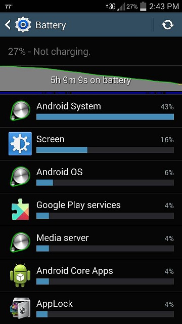Sprint galaxy note 3 battery drain-screenshot_2014-06-19-14-43-22.jpg