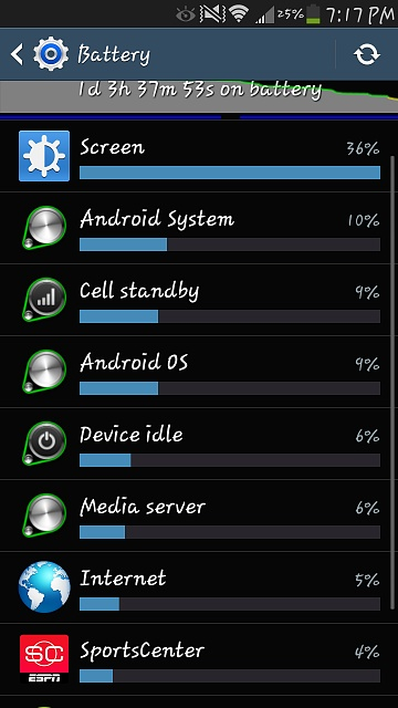 My battery/screen time screenshots: Thoughts?-screenshot_2014-06-24-19-17-09.jpg