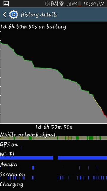 My battery/screen time screenshots: Thoughts?-screenshot_2014-06-24-22-30-05.jpg