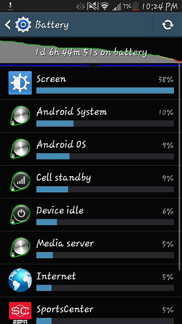 My battery/screen time screenshots: Thoughts?-screenshot_2014-06-24-22-24-01.jpg