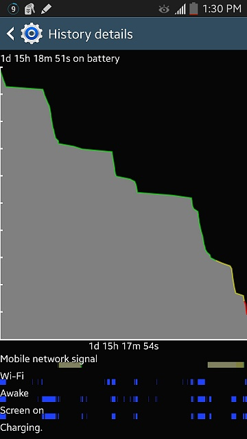Note 3: My battery calibration history, for your reference-screenshots_2014-08-27-13-30-19.jpg