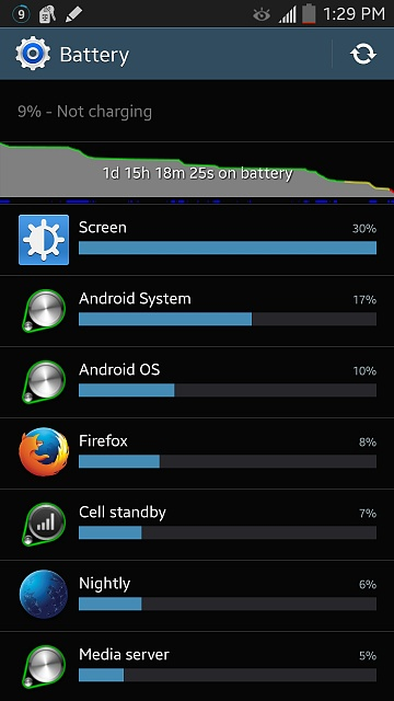 Note 3: My battery calibration history, for your reference-screenshots_2014-08-27-13-29-52.jpg