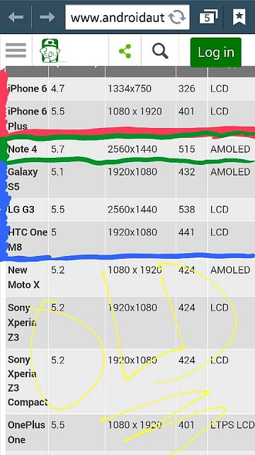 iPhone 6 plus is bigger than the Note 3-2014-09-11-00-14-18.jpg
