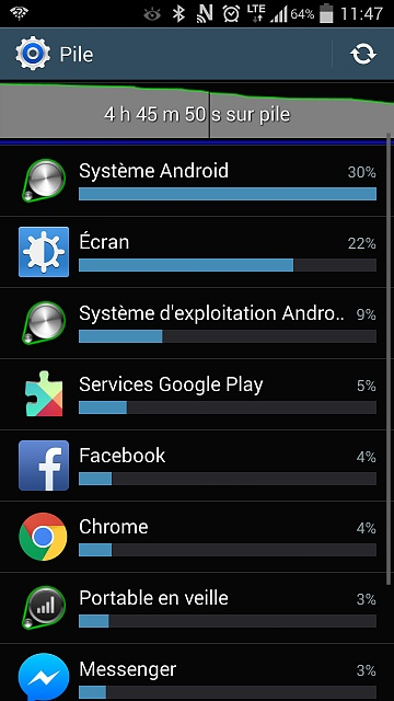 Note 3 - Android System - Battery Drain-screenshots_2014-09-22-11-47-57.jpg
