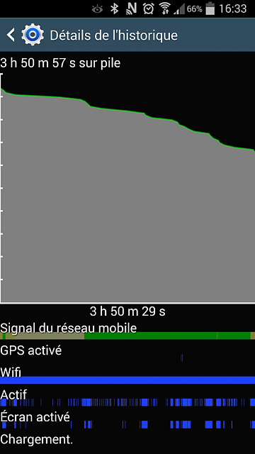 Note 3 - Android System - Battery Drain-14-09-23-2.png
