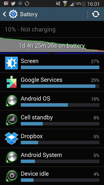 Google Play Services, Battery Hog PLEASE HELP!-screenshot_2014-10-09-16-01-26.jpg