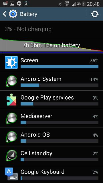 Google Play Services, Battery Hog PLEASE HELP!-screenshot_2014-10-11-20-48-22.jpg