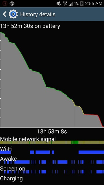 Google Play Services, Battery Hog PLEASE HELP!-screenshot_2014-10-12-02-55-34.jpg