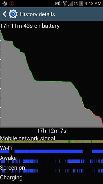 Google Play Services, Battery Hog PLEASE HELP!-screenshot_2014-10-10-04-42-22.jpg