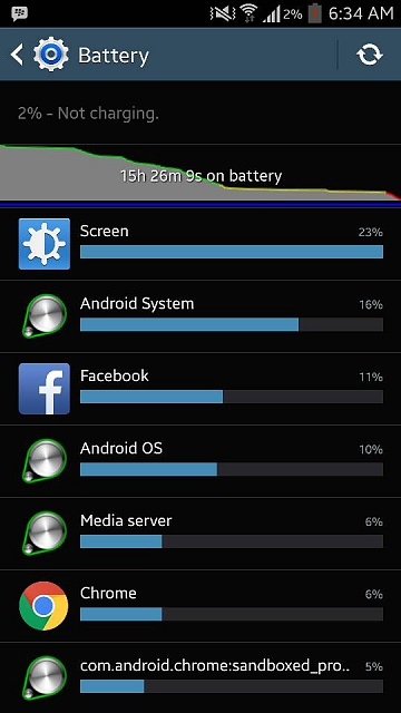 Note 3 n900 bad battery life - Android Forums at AndroidCentral com