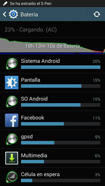 note 3 bad battery life-10579.jpg