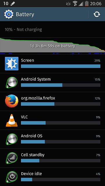 Note 3: My battery calibration history, for your reference-screenshots_2015-01-02-20-06-33.jpg