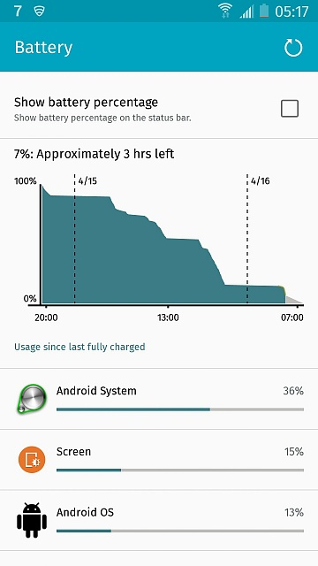Note 3: My battery calibration history, for your reference-screenshot_2015-04-16-05-17-39-1.jpg