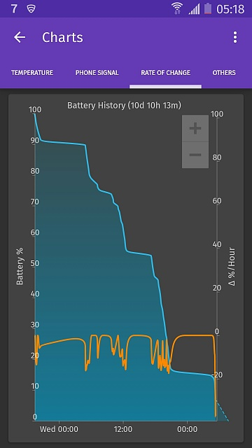 Note 3: My battery calibration history, for your reference-screenshot_2015-04-16-05-18-42-1.jpg