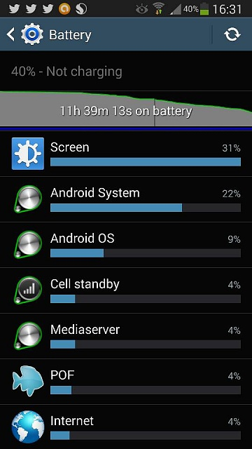 Galaxy Note 3 Battery Review-uploadfromtaptalk1380468829256.jpg