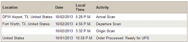 anyone ordering from ATT get this estimated delivery time?(Seems A Little Odd)-capture.png