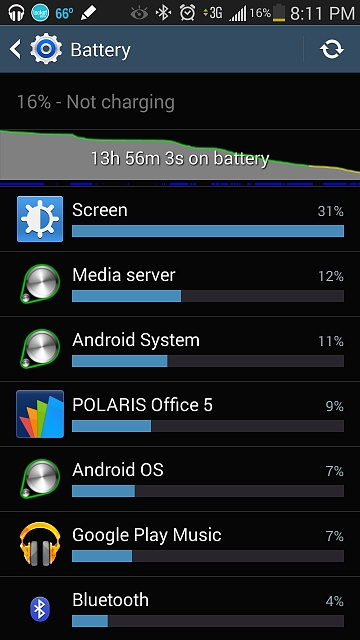 Wifi always on draining battery?-screenshot_2013-10-09-20-11-34.jpg