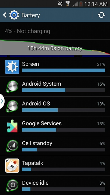 Galaxy Note 3 Battery problem... I think!-uploadfromtaptalk1381645112289.jpg